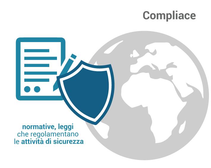 La  compliance è la conformità alle normative e alle leggi in ambito della sicurezza informatica.