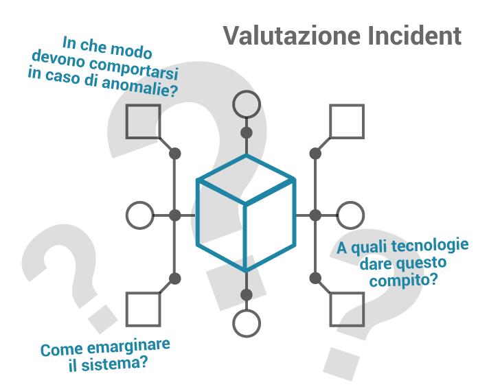 Nella fare di Incident bisogna entrare nello specifico delle soluzioni che monitorano l'infrastruttura informatica.