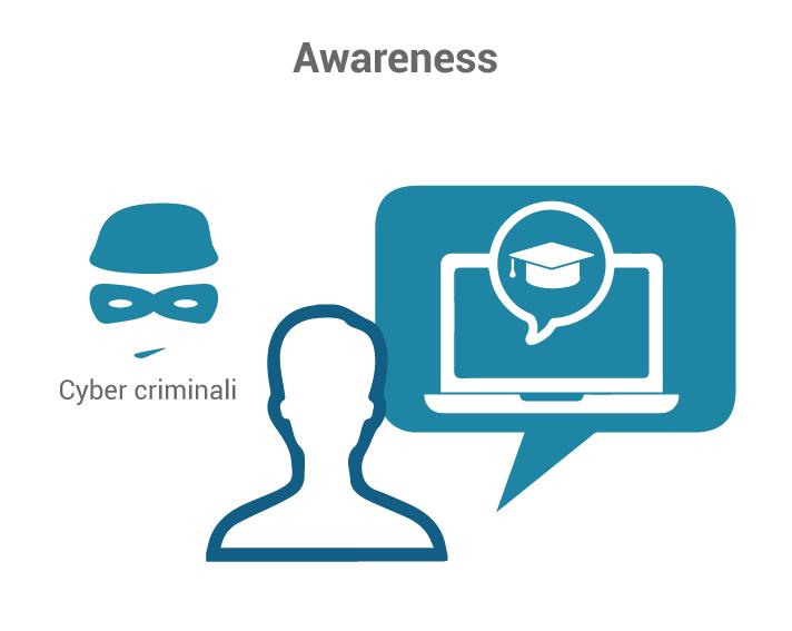 Rendere consapevoli gli utenti dei rischi e delle minacce a cui si va incontro quotidianamente.